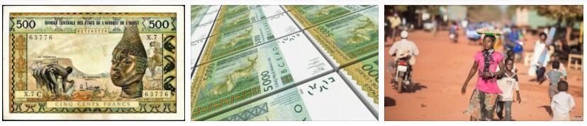 Currency in Burkina Faso